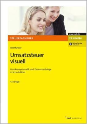 Umsatzsteuer visuell