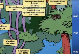 Der Kirchenbaum, Poster